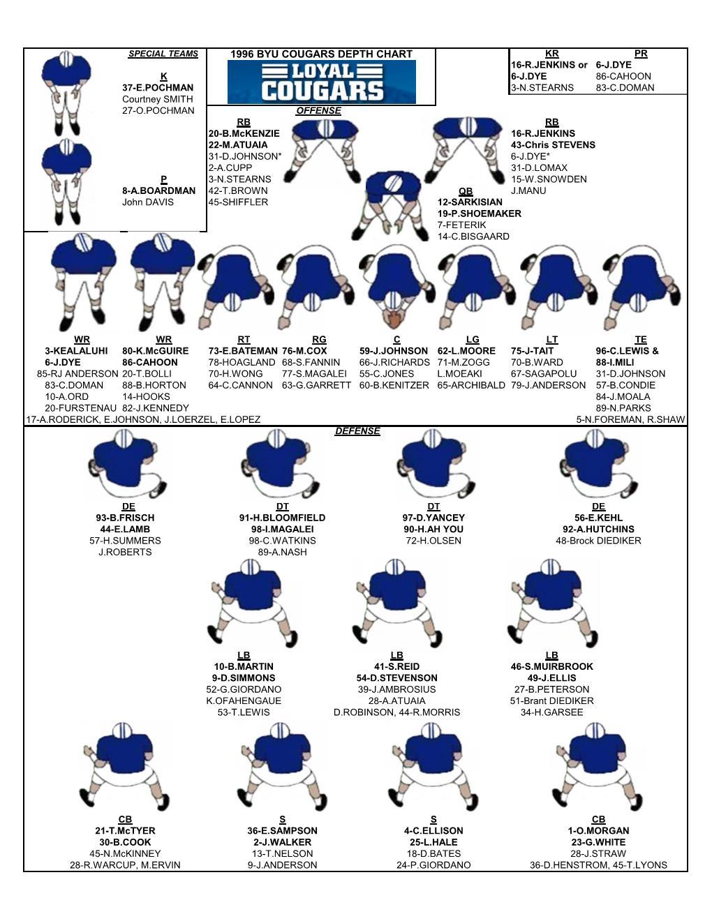 1996 Byu Depth Chart